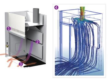 fume-hood-CHC, tủ hút khí độc CLE-101