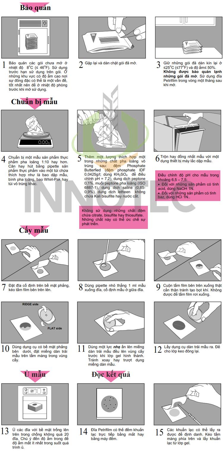 Cách-dùng-test-kiểm-tra-vi-khuẩn-đường-ruột-enterobacteriaceae-bằng-petrifilm-3M